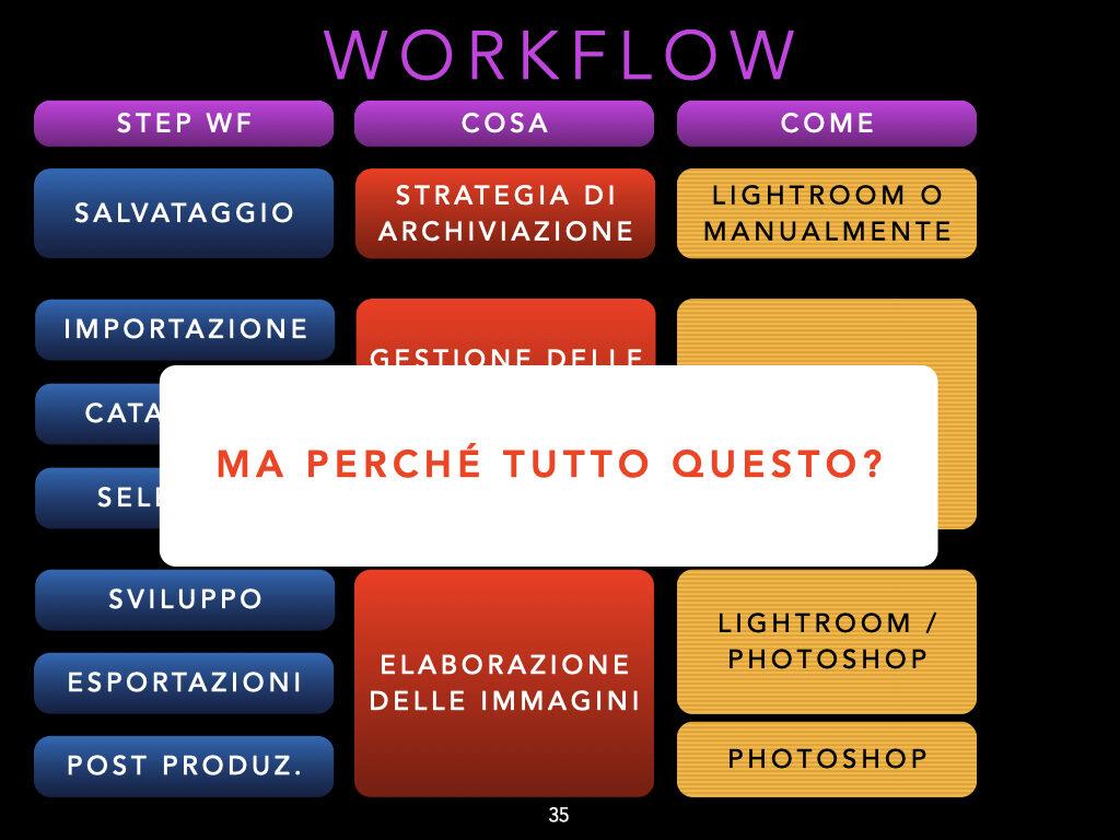 Corsi,  Workshop e Seminari di fotografia.